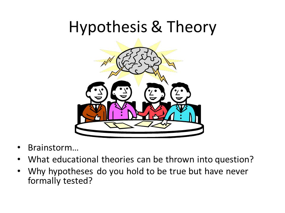 Hypothesis & Theory Brainstorm…