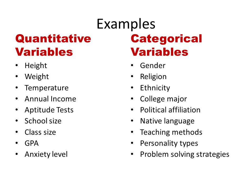 Examples Quantitative Variables Categorical Variables Height Weight