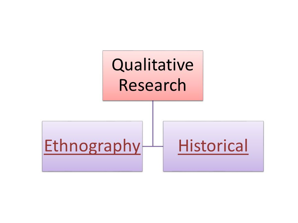 Qualitative Research Ethnography Historical