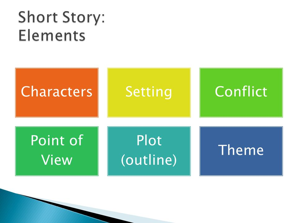 Short Story: Elements Characters Setting Conflict Point of View