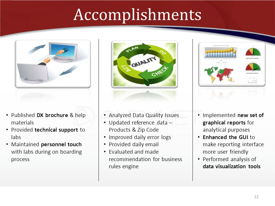 Accomplishments Published DX brochure & help materials