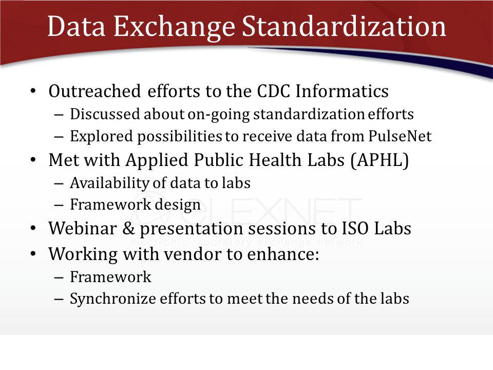 Data Exchange Standardization