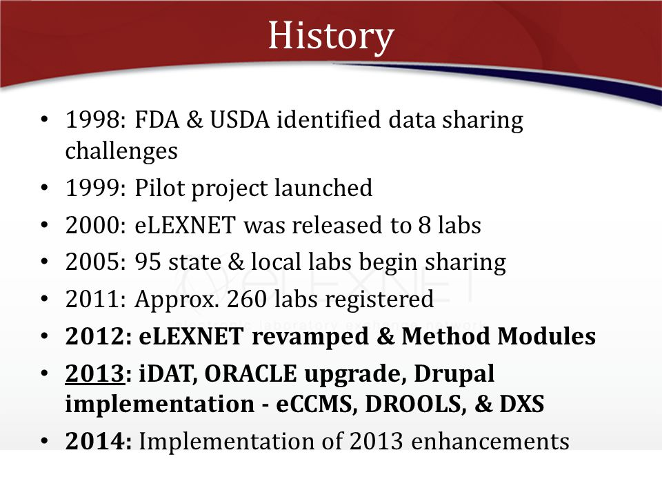 History 1998: FDA & USDA identified data sharing challenges