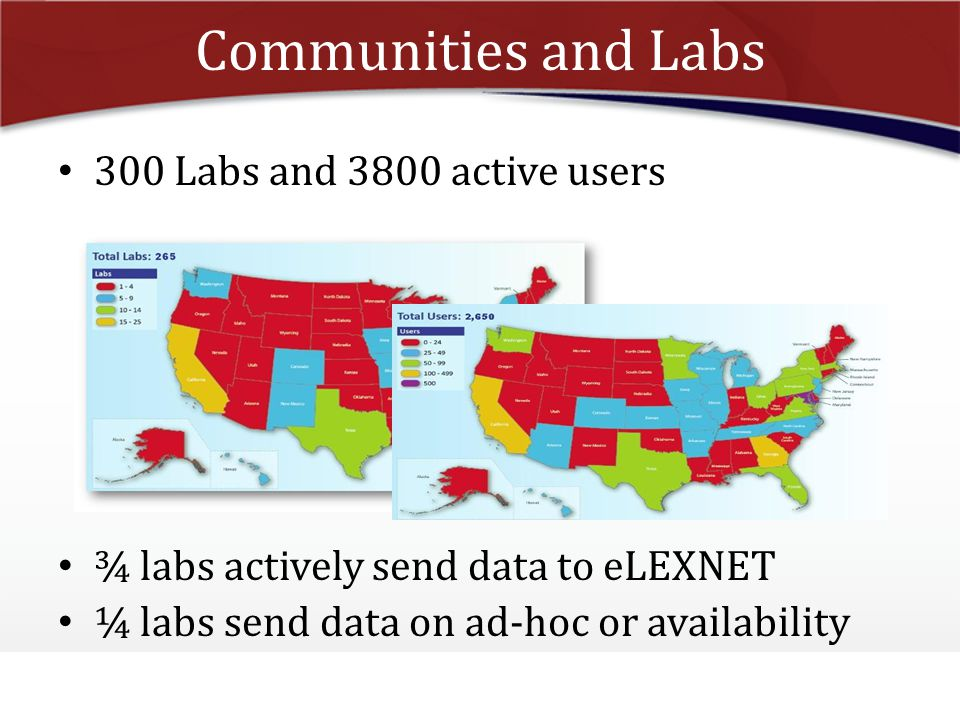 Communities and Labs 300 Labs and 3800 active users