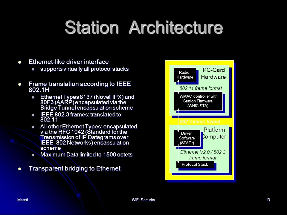 Station Architecture Ethernet-like driver interface