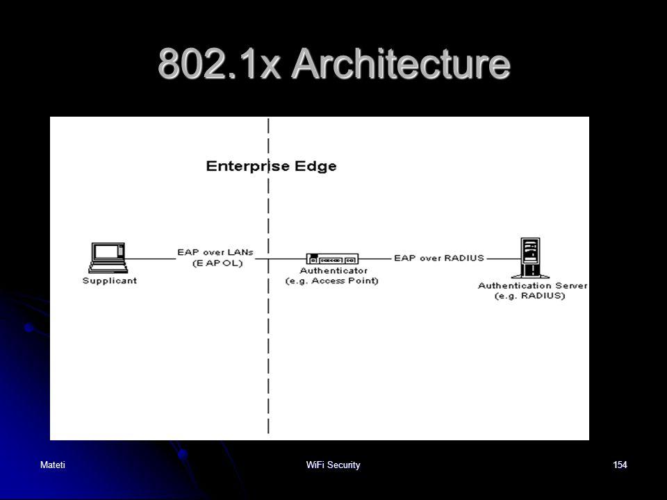 802.1x Architecture Mateti WiFi Security