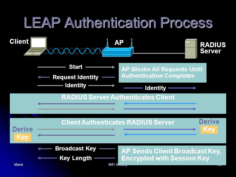 LEAP Authentication Process