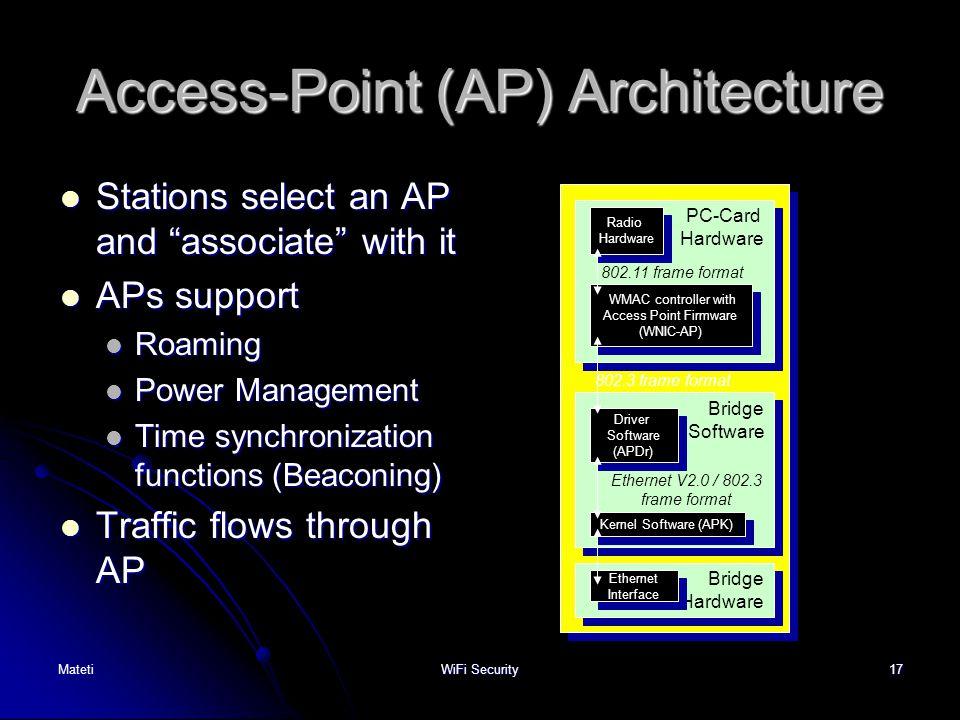 Access-Point (AP) Architecture