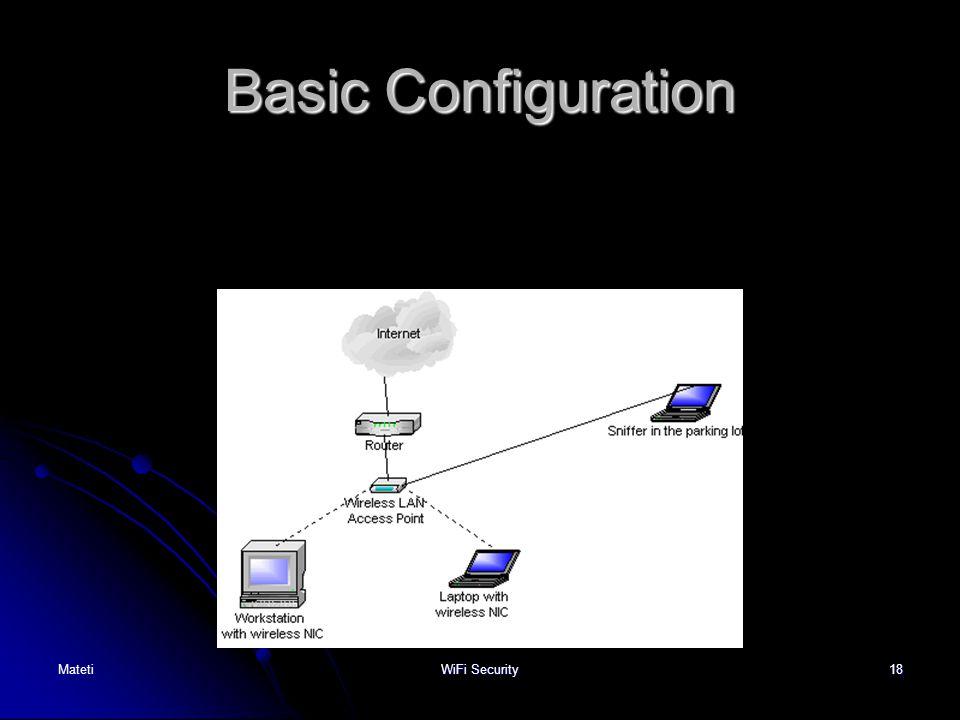 Basic Configuration Mateti WiFi Security