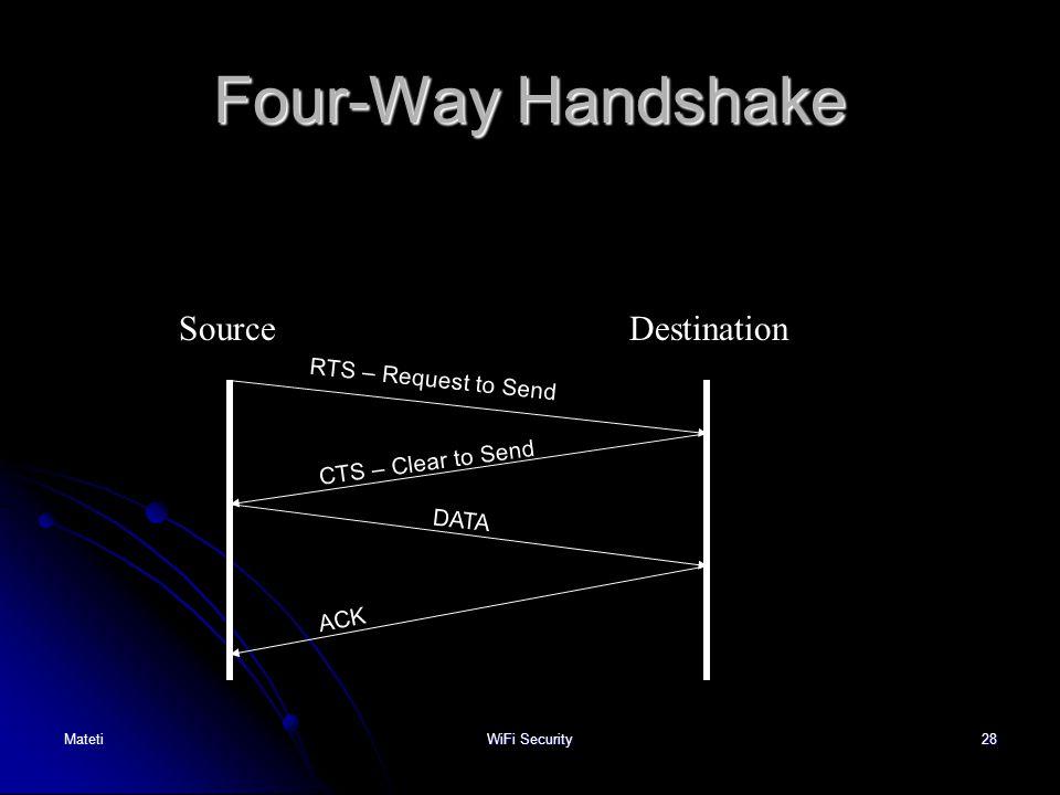 Four-Way Handshake Source Destination RTS – Request to Send