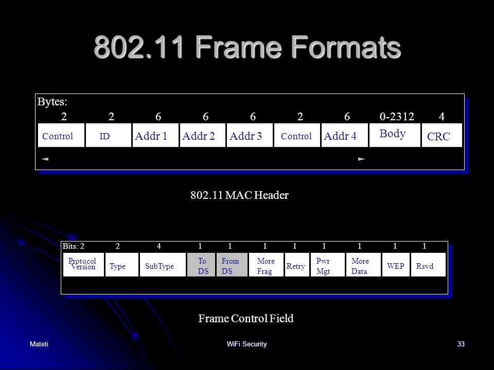 802.11 Frame Formats Bytes: 2 2 6 6 6 2 6 0-2312 4 Frame Addr 1 Addr 2