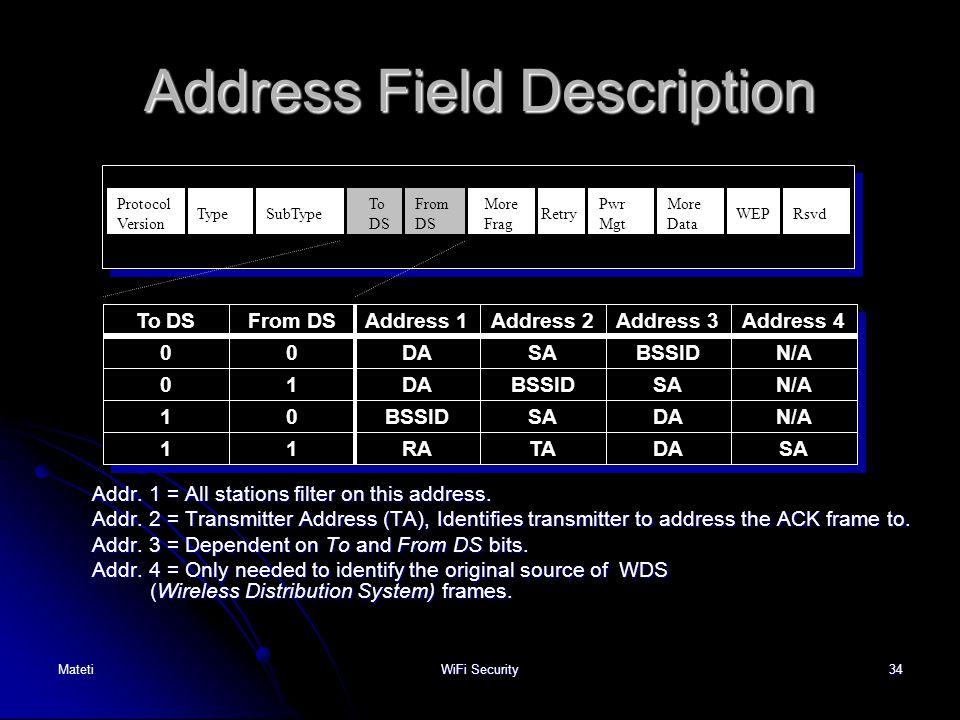 Address Field Description