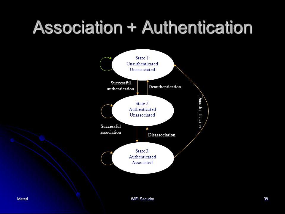 Association + Authentication