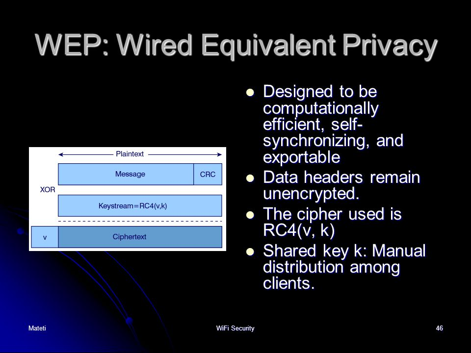 WEP: Wired Equivalent Privacy
