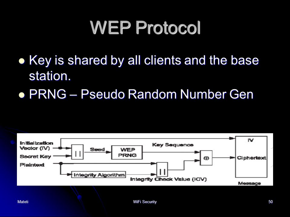 WEP Protocol Key is shared by all clients and the base station.