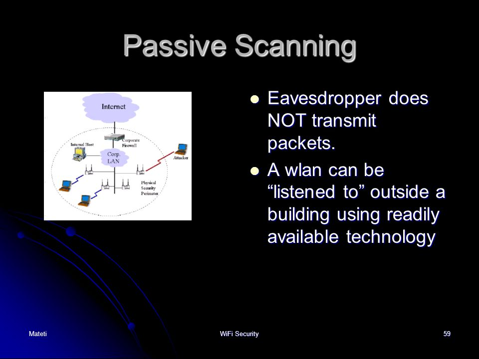 Passive Scanning Eavesdropper does NOT transmit packets.
