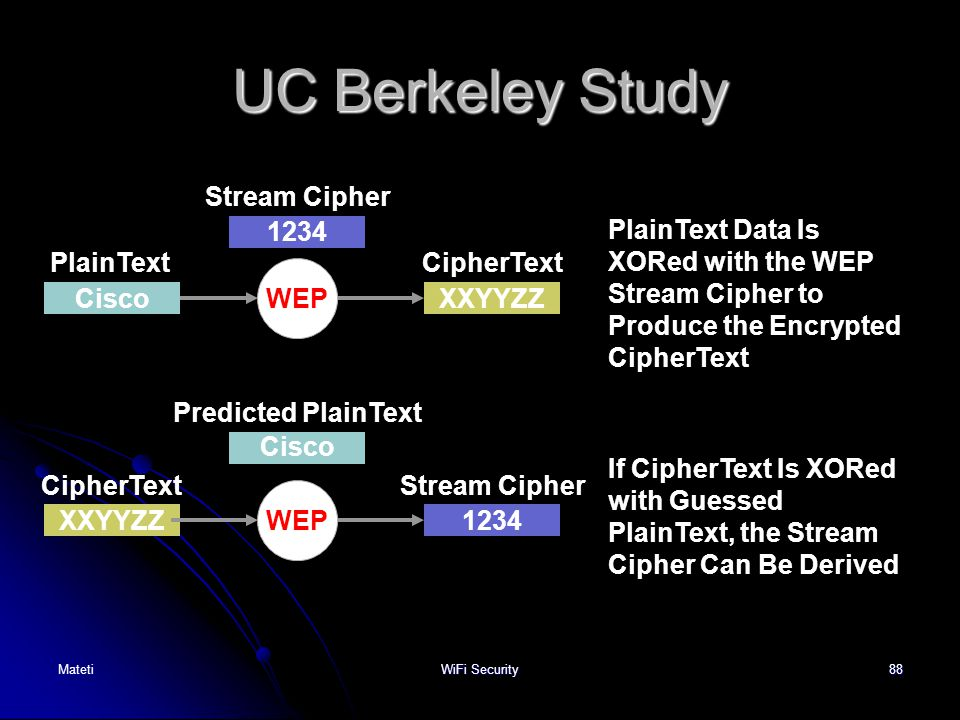UC Berkeley Study Stream Cipher 1234
