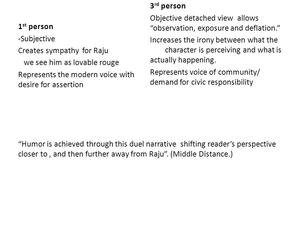 rd person narrative essay first second and third person image slideplayer