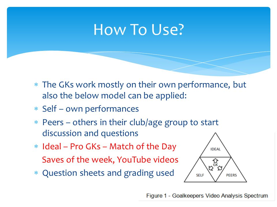 How To Use The GKs work mostly on their own performance, but also the below model can be applied: Self – own performances.