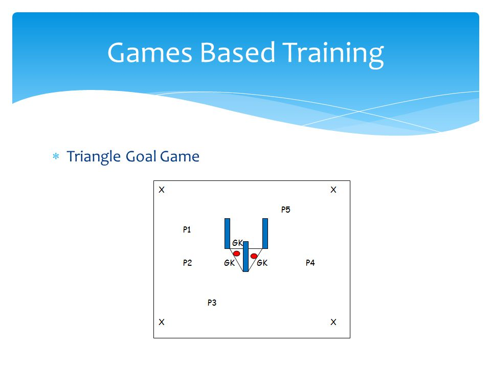 Games Based Training Triangle Goal Game