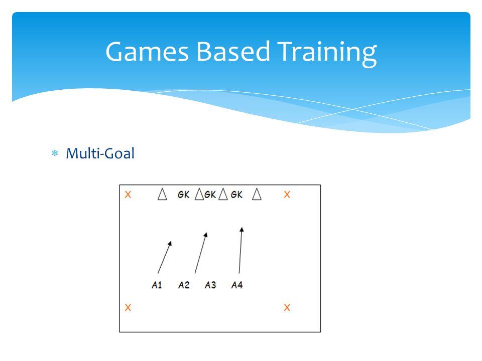 Games Based Training Multi-Goal
