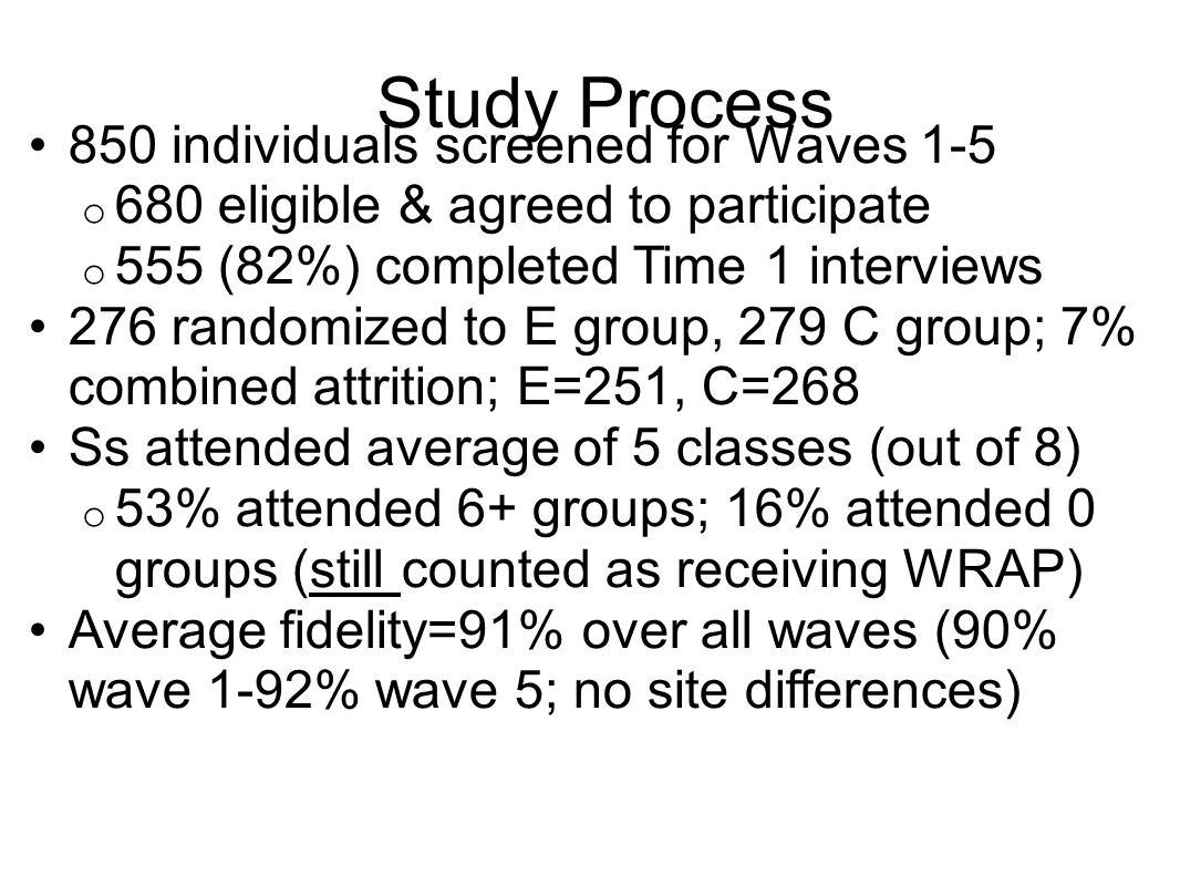 Study Process 850 individuals screened for Waves 1-5