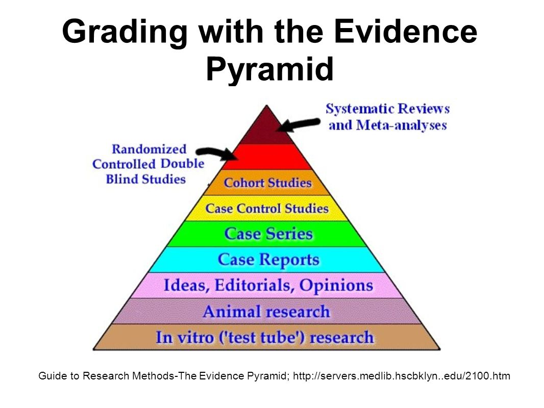 Grading with the Evidence Pyramid