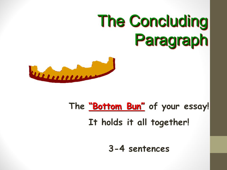 The Bottom Bun of your essay! It holds it all together!