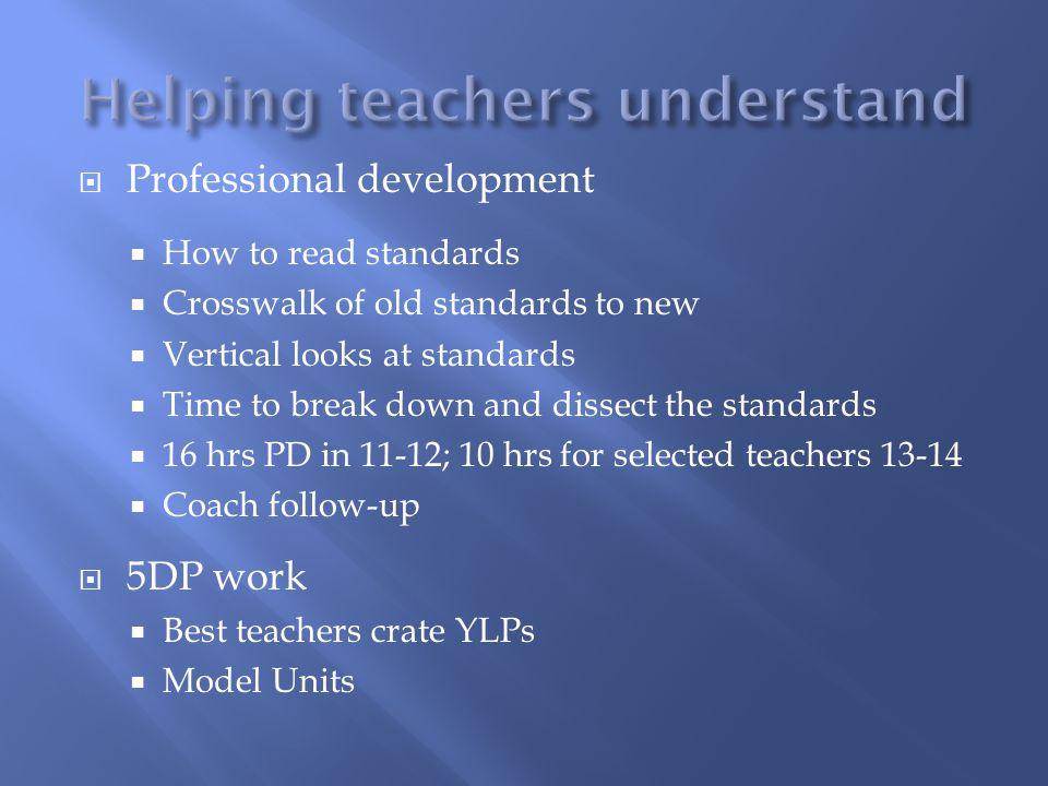 Helping teachers understand