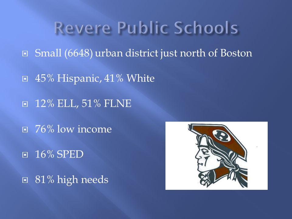 Revere Public Schools Small (6648) urban district just north of Boston