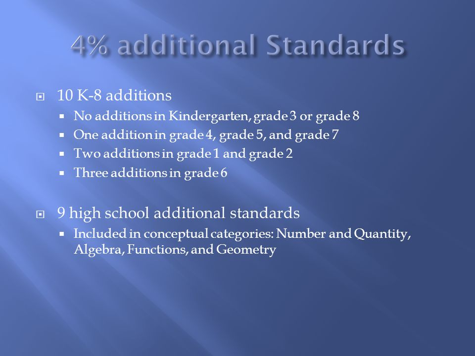 4% additional Standards