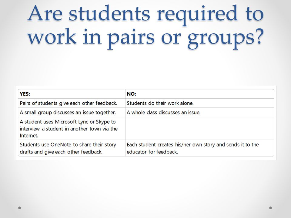 Are students required to work in pairs or groups