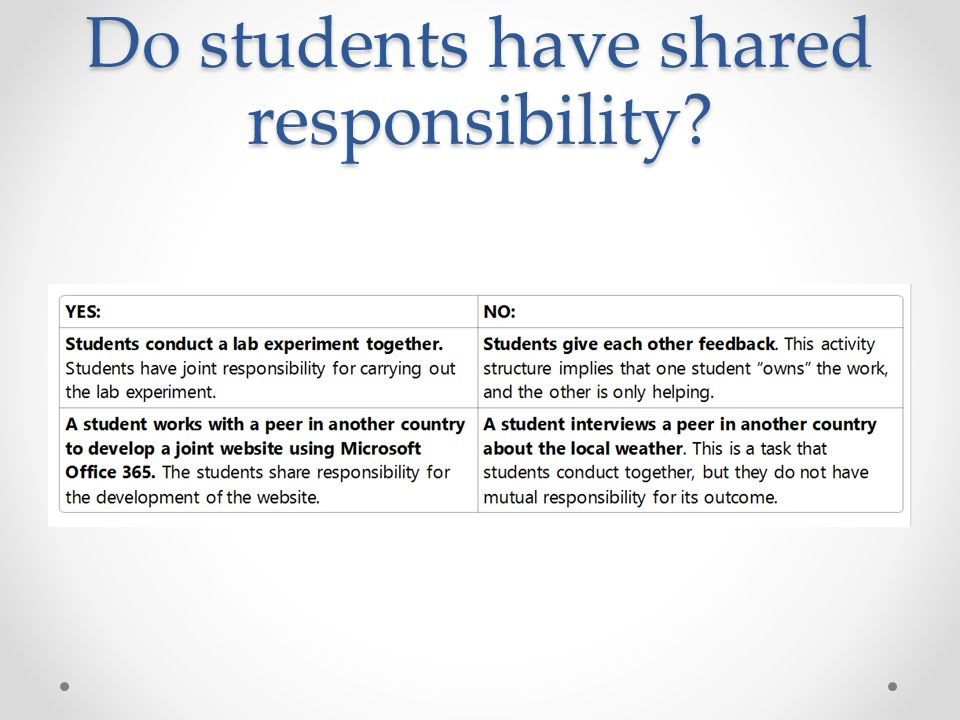 Do students have shared responsibility