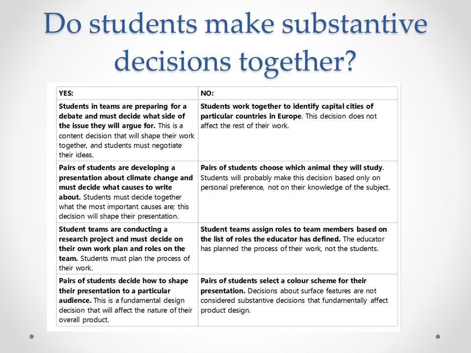 Do students make substantive decisions together