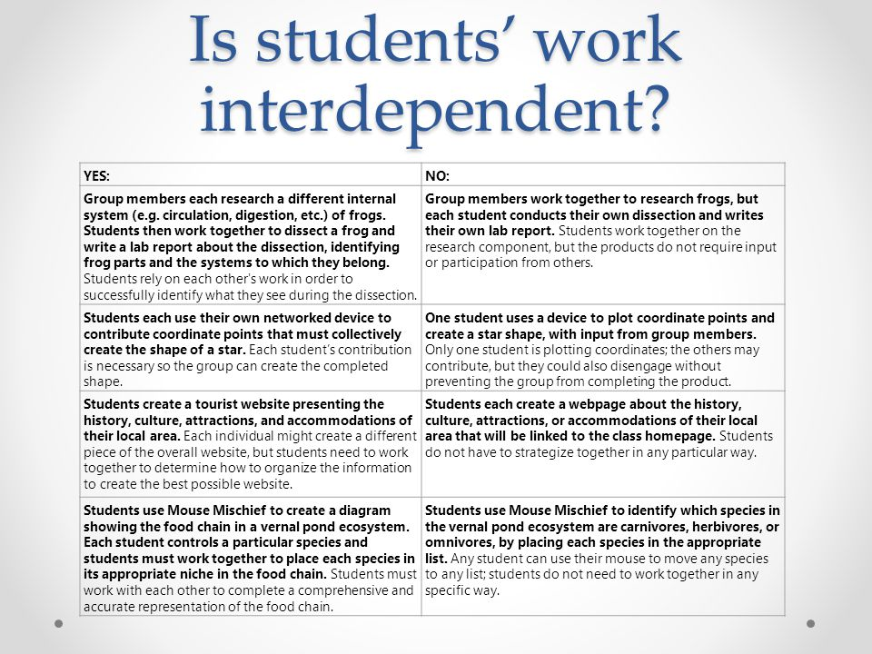 Is students' work interdependent
