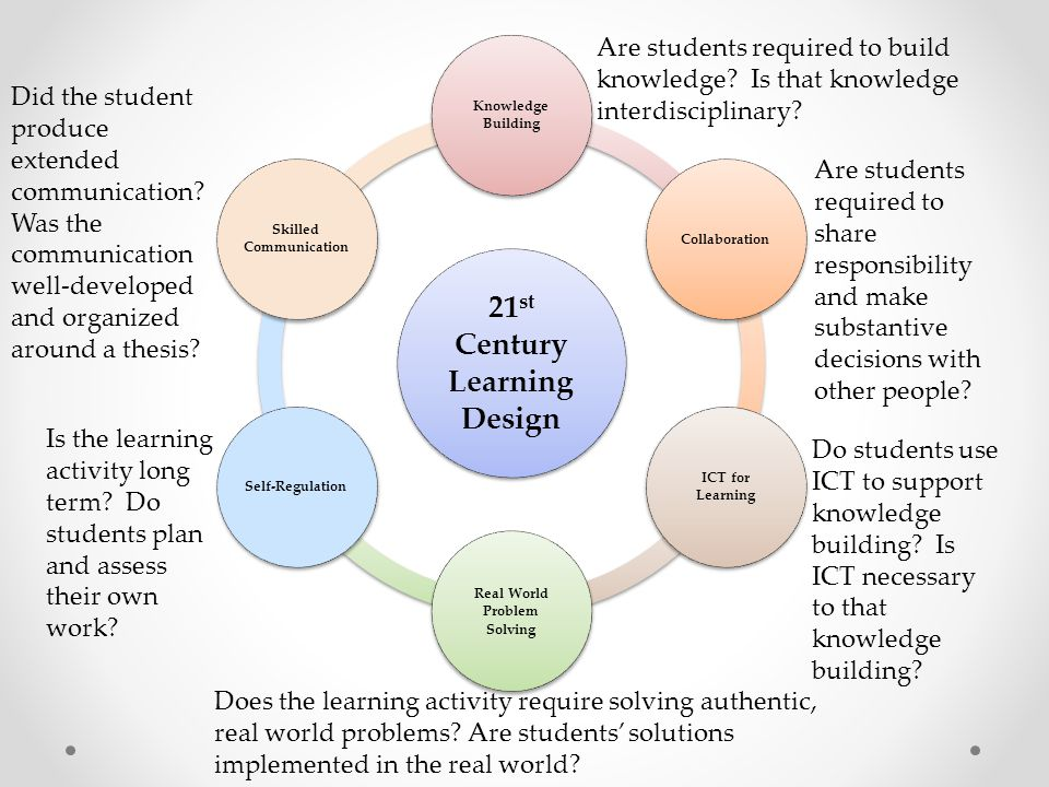 21st Century Learning Design