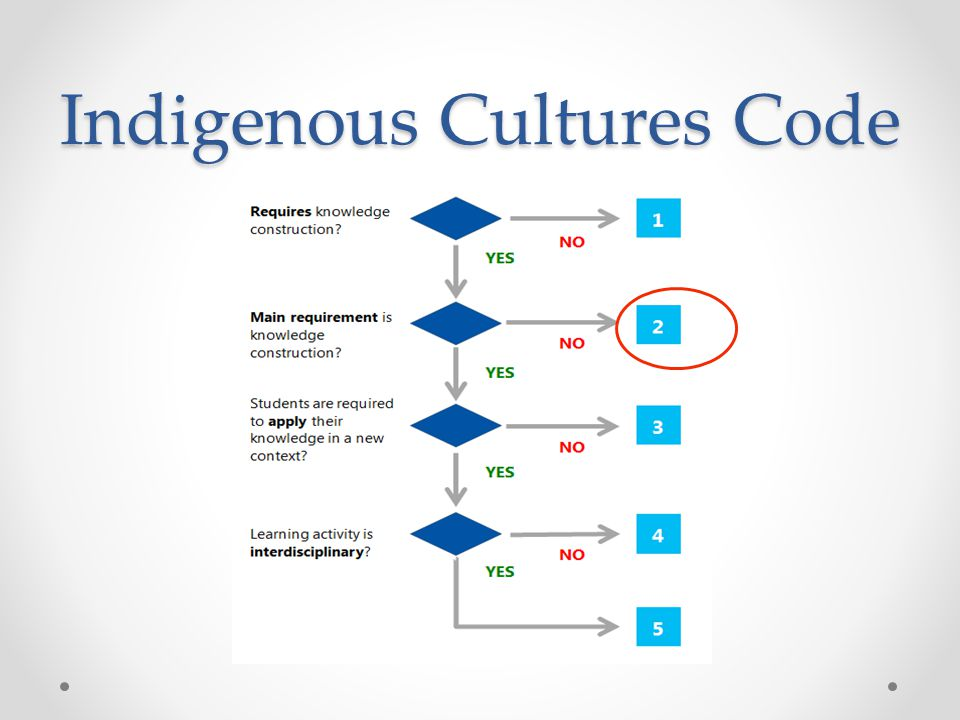 Indigenous Cultures Code