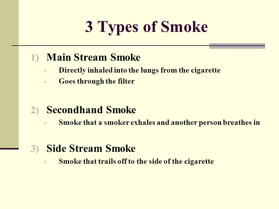 3 Types of Smoke Main Stream Smoke Secondhand Smoke Side Stream Smoke