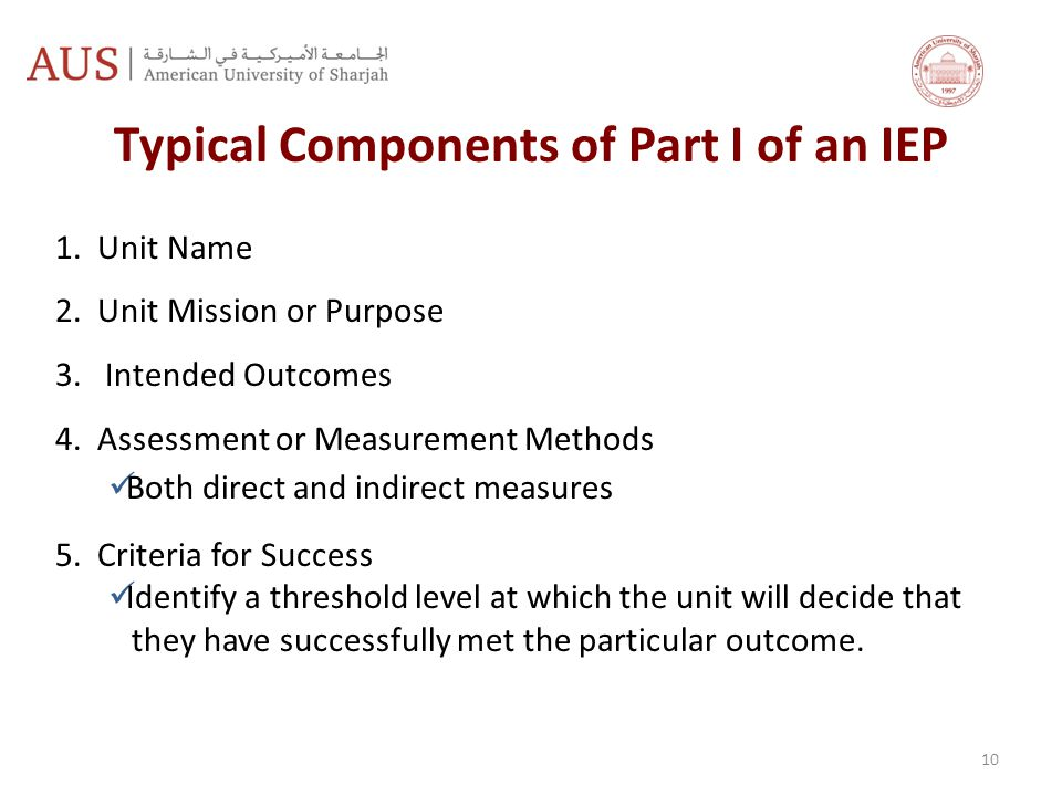 Typical Components of Part I of an IEP