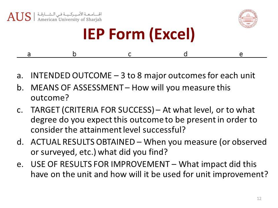 IEP Form (Excel) a b c d e. INTENDED OUTCOME – 3 to 8 major outcomes for each unit. MEANS OF ASSESSMENT – How will you measure this outcome
