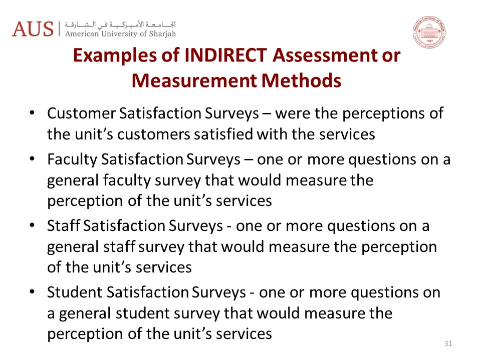 Examples of INDIRECT Assessment or Measurement Methods