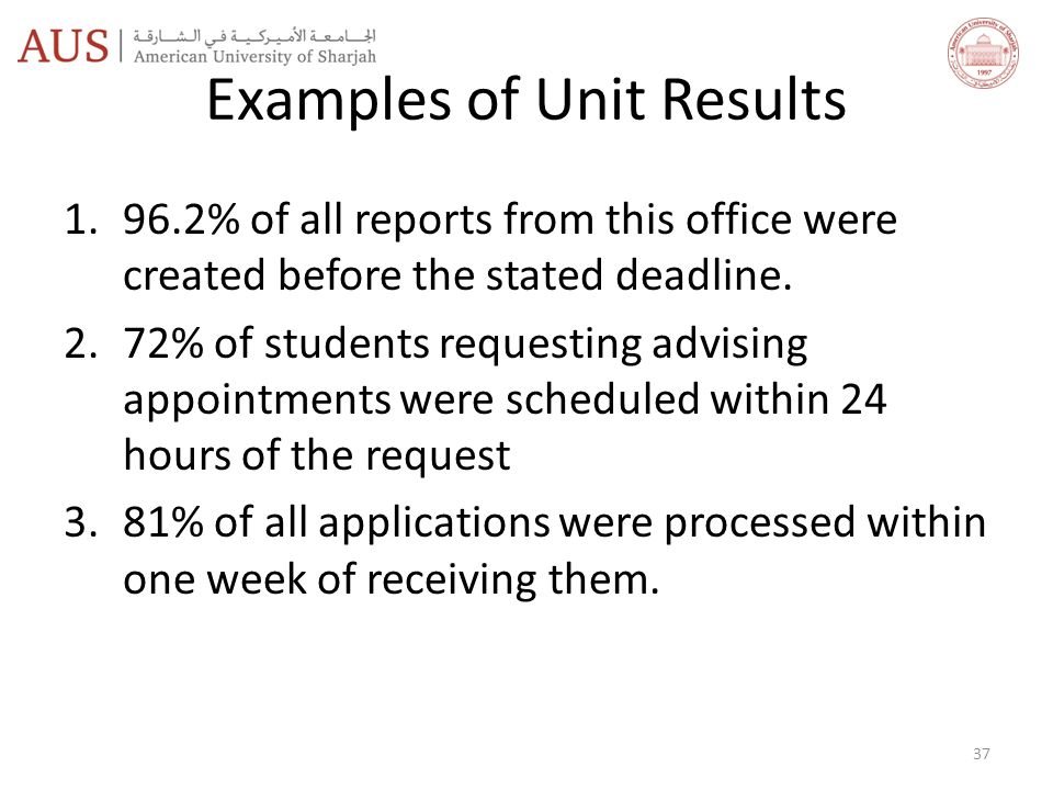 Examples of Unit Results