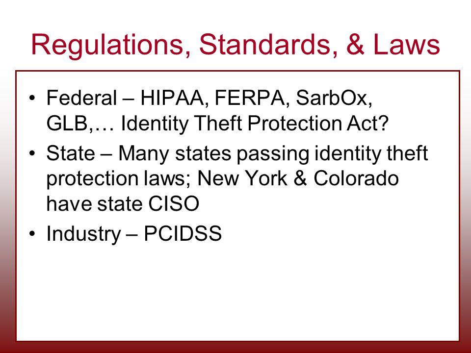 Regulations, Standards, & Laws