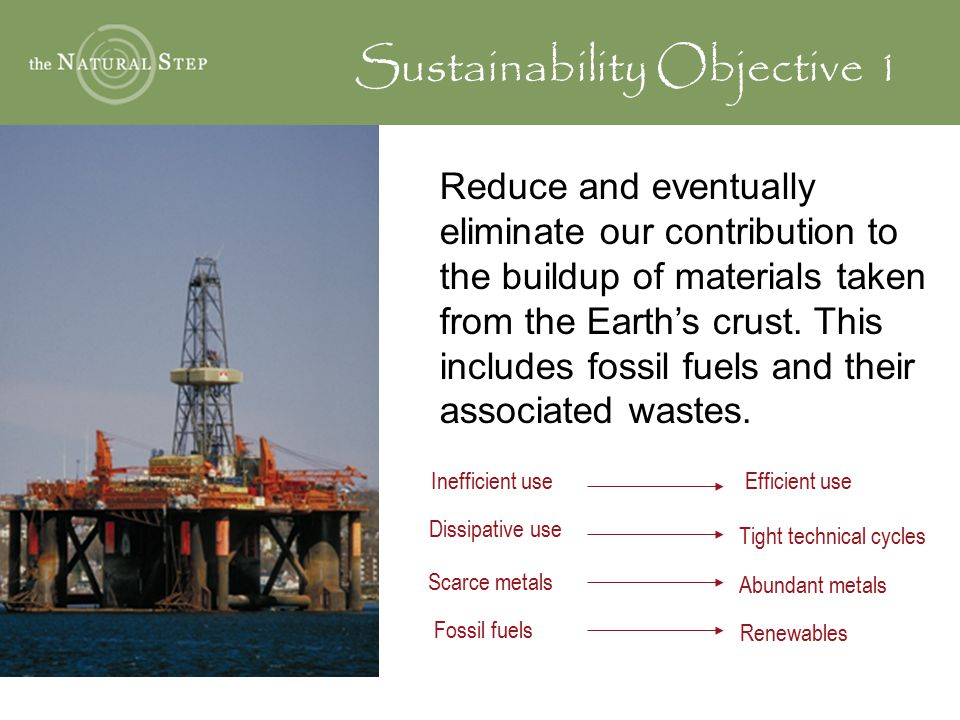 Sustainability Objective 1