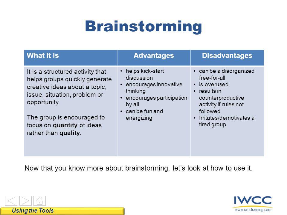 Brainstorming What it is Advantages Disadvantages