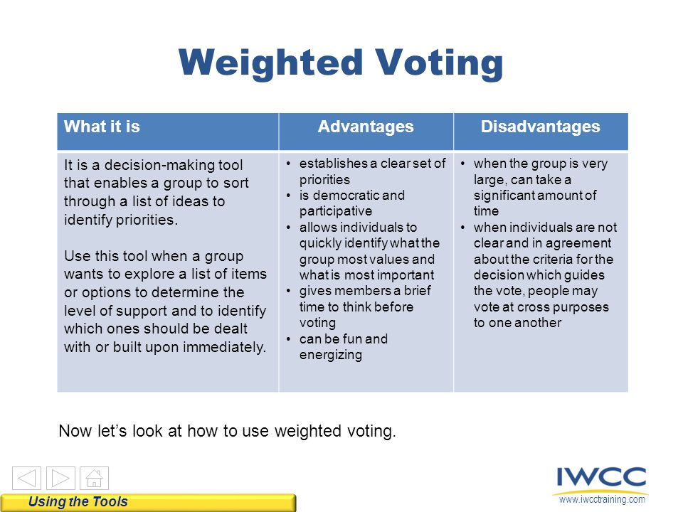 Weighted Voting What it is Advantages Disadvantages