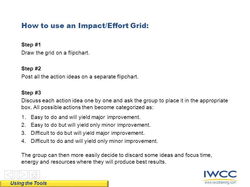 How to use an Impact/Effort Grid: