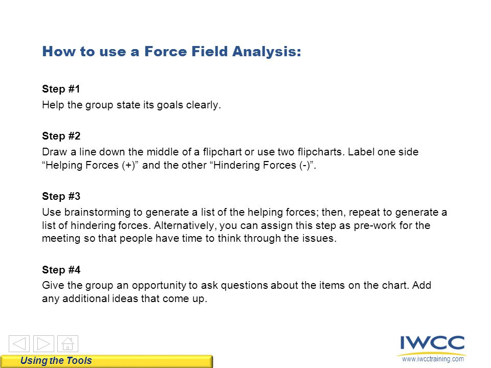 How to use a Force Field Analysis: