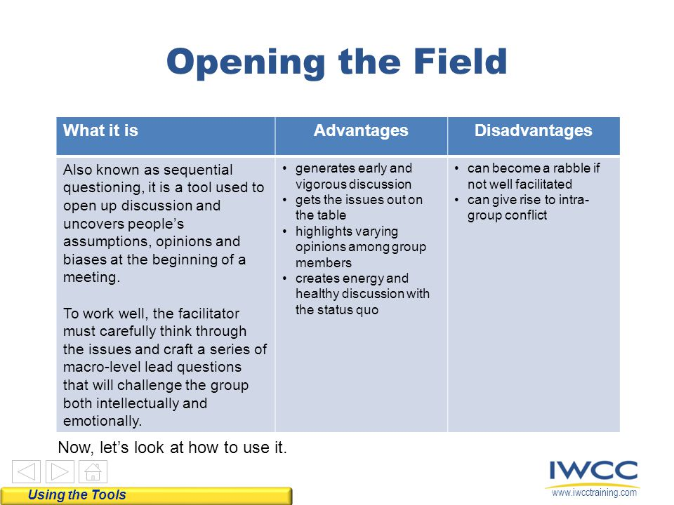 Opening the Field What it is Advantages Disadvantages