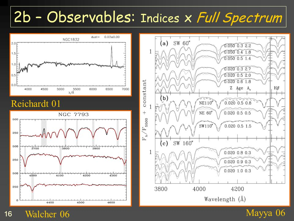 2b – Observables: Indices x Full Spectrum